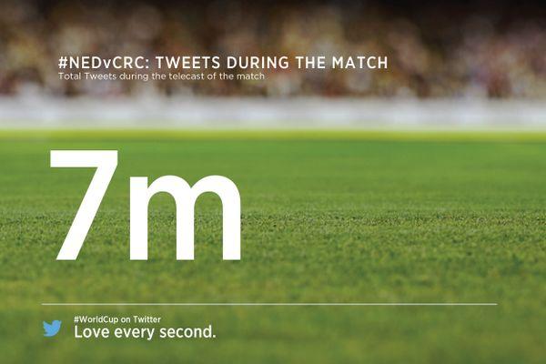 7 miljoen tweets over Nederland - Costa Rica