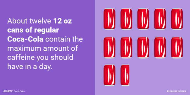 about-12-cans-of-coke