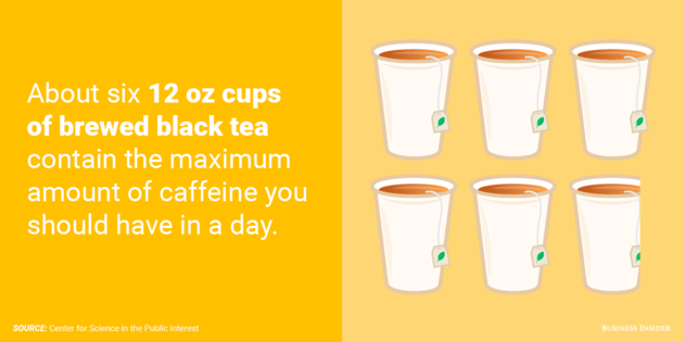 about-six-cups-of-brewed-black-tea