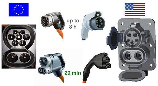 adapters-tesla