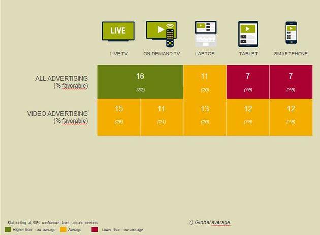 afbeelding 2 online is geen tv