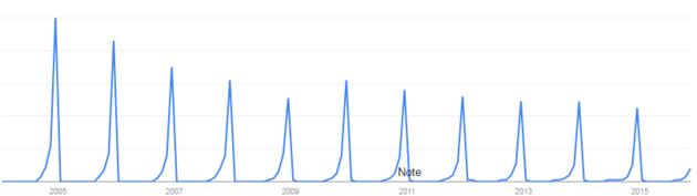 Afbeelding 3 - Trend kerstkaarten