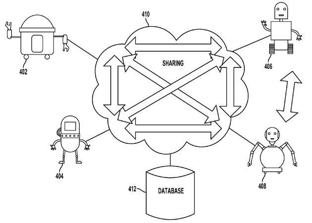 afbeelding-patent-google-robot