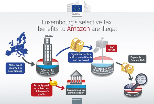 amazon-eu-tax-evasion