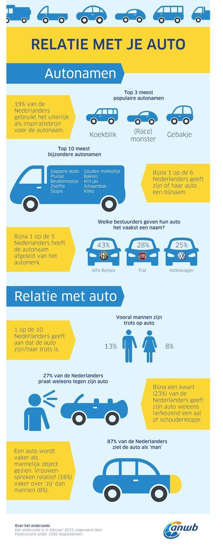 ANWB_Infographic_Relatie_Auto-DEF