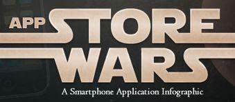 App Store Wars [Infographic]