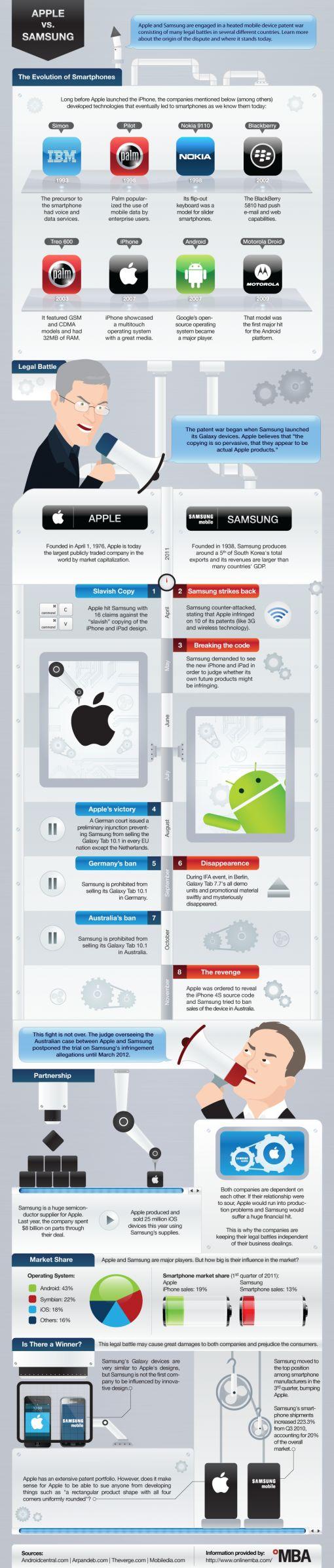 apple-samsung-patents