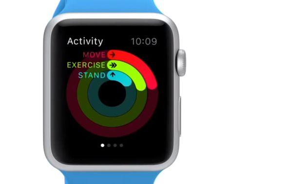 apple watch - ring