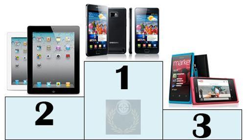 Beste Product Awards 2011