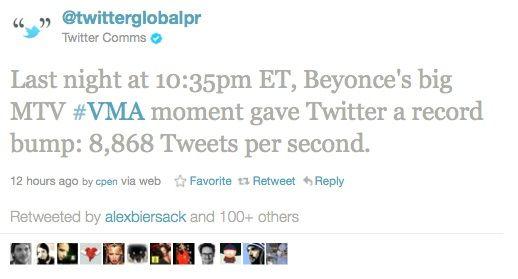 Beyonce zorgt voor nieuw Twitter record