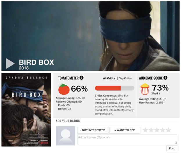 Bird Box Rotten Tomatoes