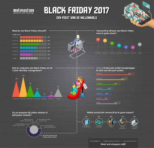 Black-Friday---Millennials---Motivaction