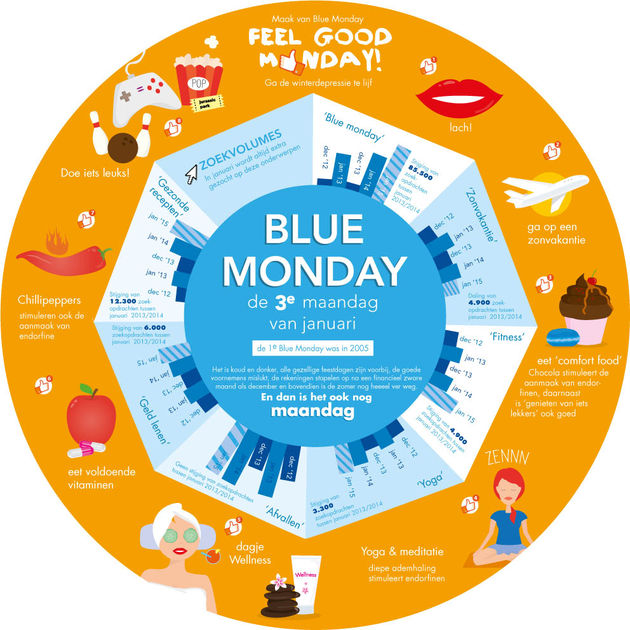 Bluemonday-infographic