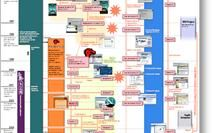 Browser ontwikkelingen in beeld gebracht op 1 a4