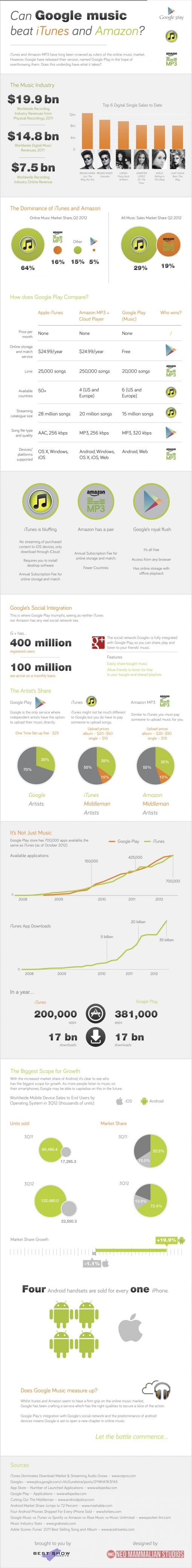 can-google-music-beat-itunes1