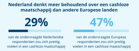 Capterra_Cashloos_betalen_Nederland