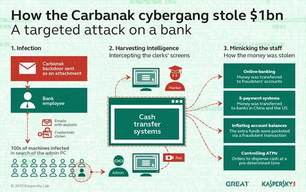 carbanak_2