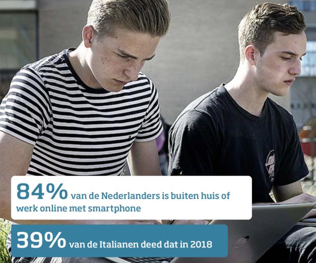 CBS Nederland internet Europa