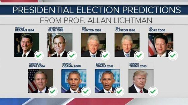 cbsn-fusion-allan-lichtman-2020-election-impeachment-thumbnail-361008-640x360