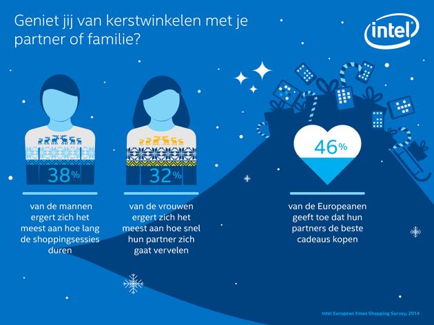 Christmas-survey-flash-cards-NL-1