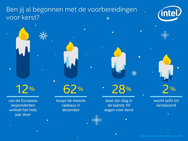 Christmas-survey-flash-cards-NL-3