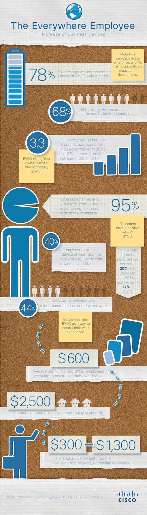 cisco-infographic-small