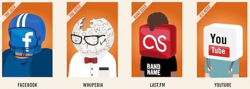 Class of 2011 : Als Social Media een school was