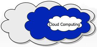 Cloud Computing nog onbekend maar wel veel gebruikt