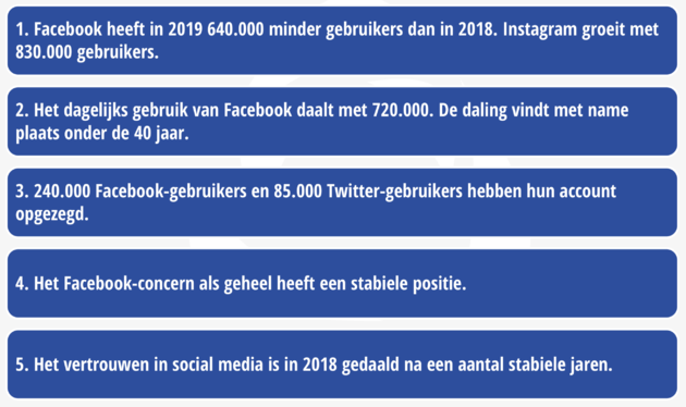 Concusies social media onderzoek