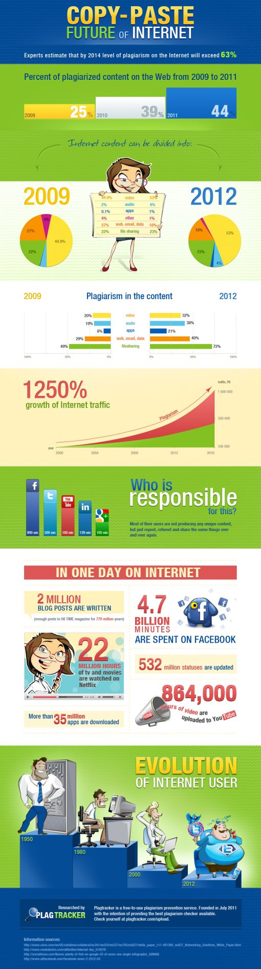 copy-paste-future-internet
