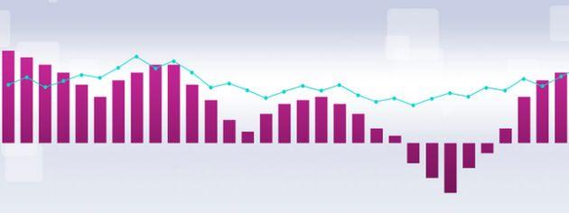 """""""Creatie en analytics combineren belangrijk voor het snel ontwikkelen social content"""""""