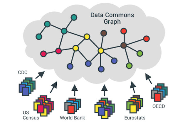 data_commons_graph
