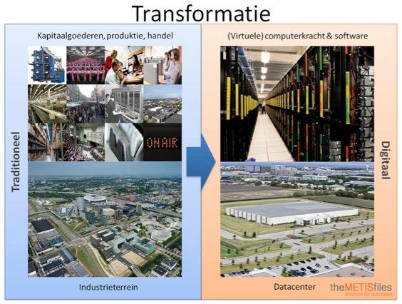 Datacenters: industrieterreinen in het digitale landschap