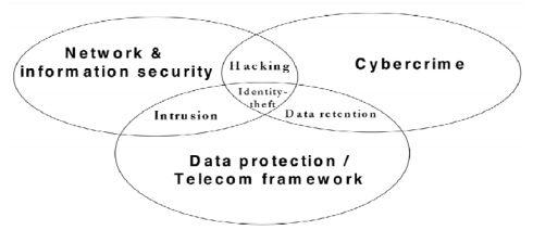 De cyberstrategie van de Europese Commissie is incoherent