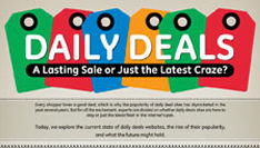 De Daily Deals gekte [Infographic]