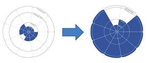 De evolutie van Privacy op Facebook [INFOGRAPHIC]