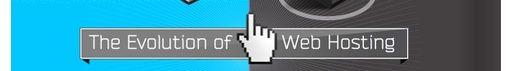 De evolutie van webhosting [infographic]