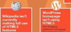 De geschiedenis van HTML5 [Infographic]