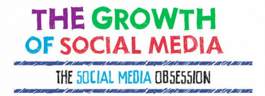 De groei van Social Media [infographic]