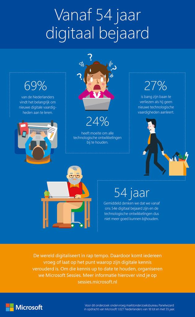 digitaal-bejaard-infographic