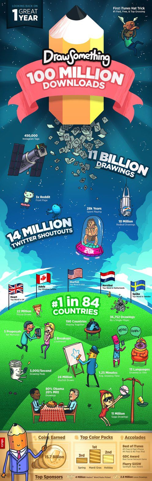 draw-something-infographic_final
