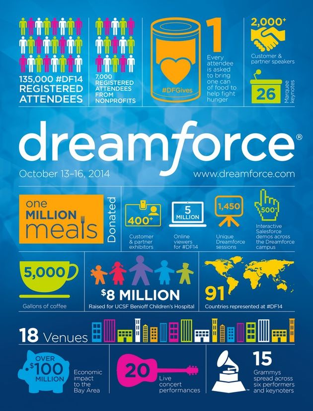 dreamforce_2014_infografhic