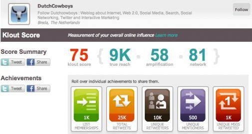 Dutchcowboys in top 5 meest invloedrijke Twitteraars van Nederland