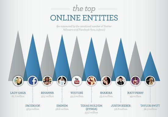 Échte fans [Infographic]