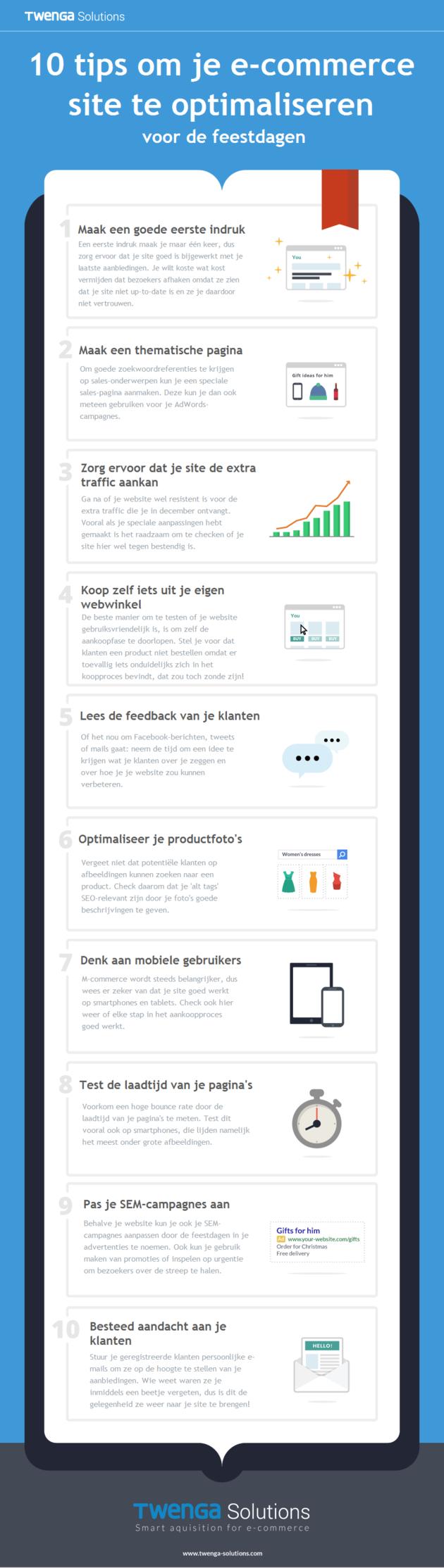 ecommerce-website-optimaliseren-infographic