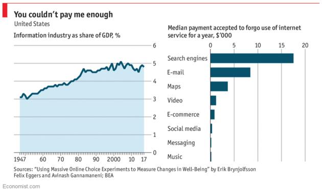 economist-schema