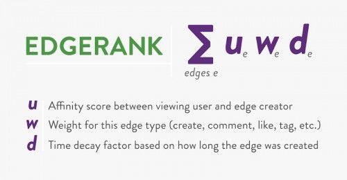 EdgeRank_Equation-500x260