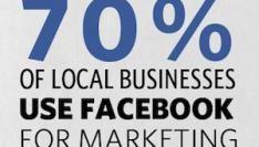 Een wereld zonder Facebook [Infographic]