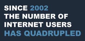 Een wereld zonder Internet [Infographic]