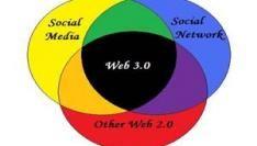 Europa denkt na over Web 3.0